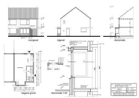 Nieuwe situatie bouwproject